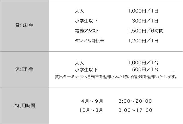 20151001_price