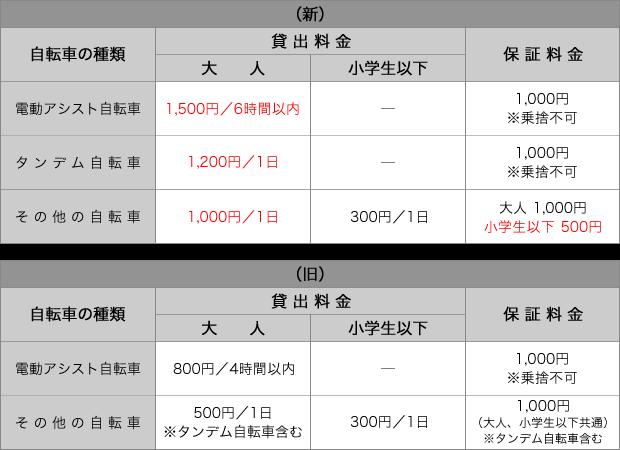 20151001_price_hikaku